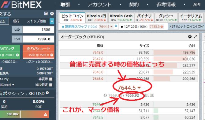 BitMEX マーク価格
