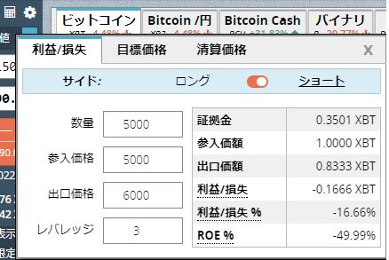 BitMEX 利益 損失