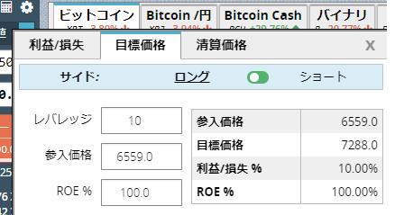 BitMEX 目標価格