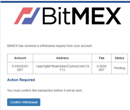 BitMEX 出金