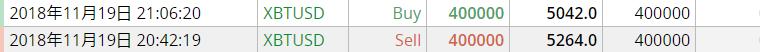 BitMEX 時給480万円