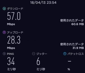 SPACE WiFi 通信速度