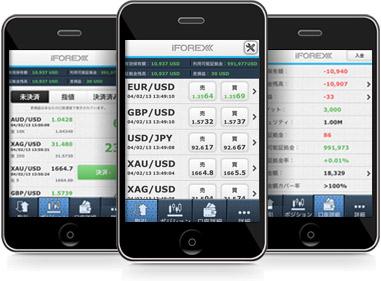 iFOREX スマホアプリ